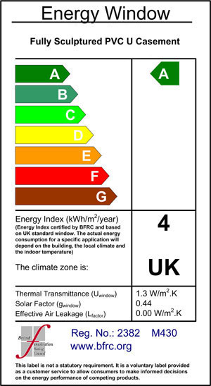 Energy efficient windows in weathershield coventry and for Window energy efficiency ratings
