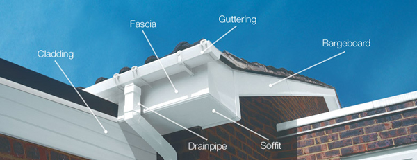 Roofline Fascia Soffits Caldding And Barge Boards In
